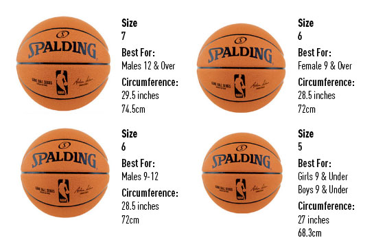 Spalding Basketball Sizing Guide