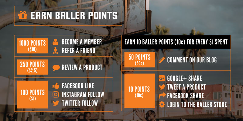About Baller Points