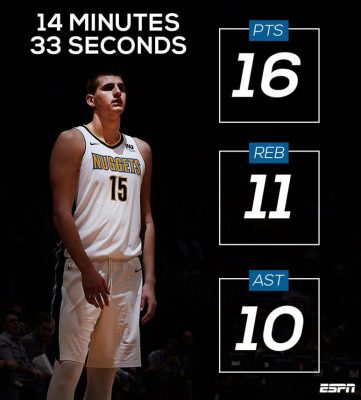 Nikola Jokic and NBA Assists